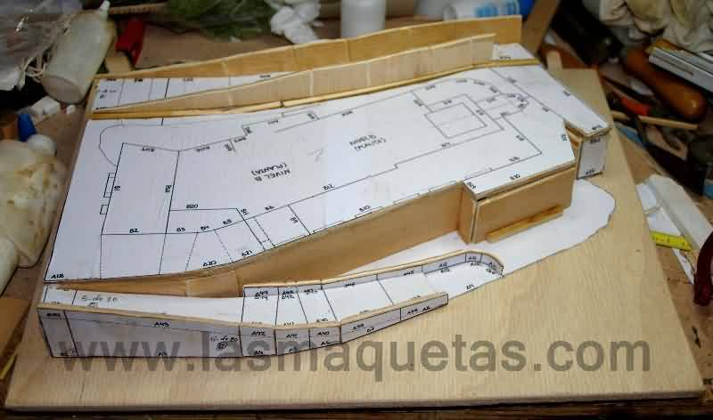 making the scale model